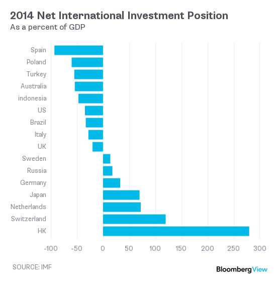 Grafico_Bloomberg